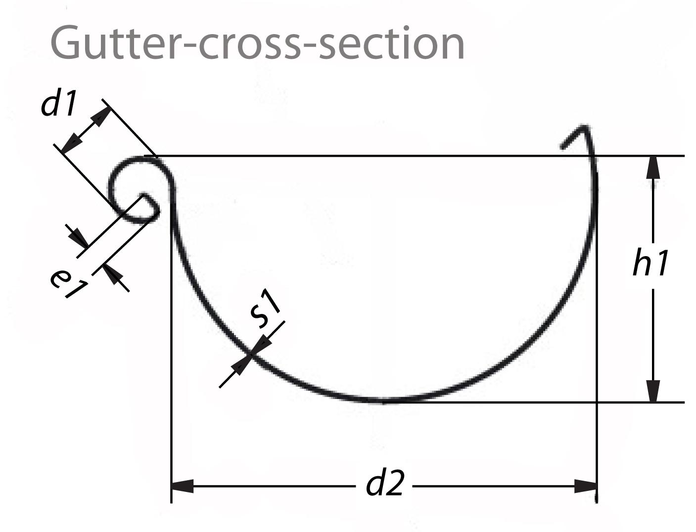 Zinc Gutter Cross Section